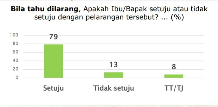 hasil survey smrc 1